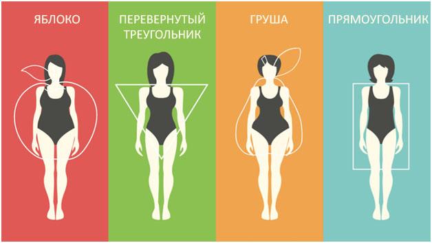 Методики лечения локальных жировых отложений на аппаратах Maximus RF, VASER, Z Wave, Z Lipo